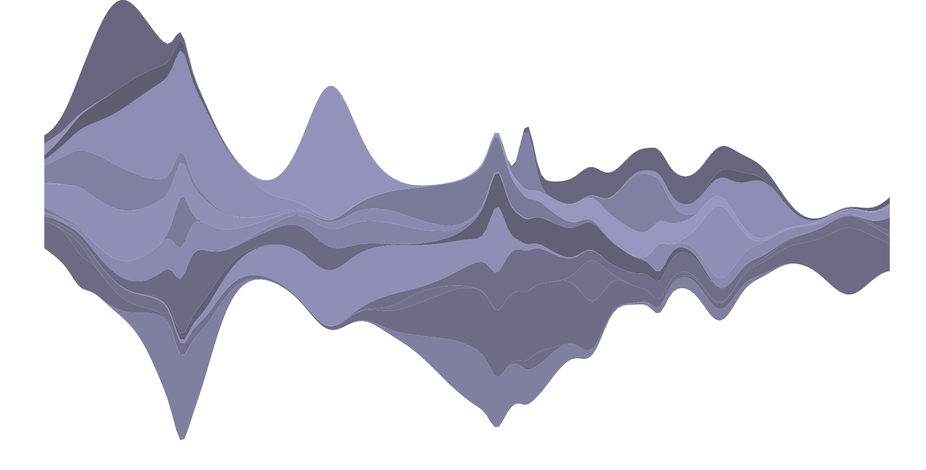 D3js_streamgraph_visualization_by_mbostock